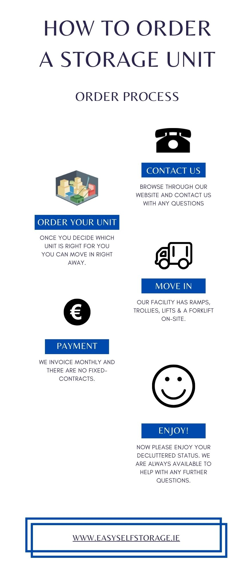 Easy Self Storage Order Process